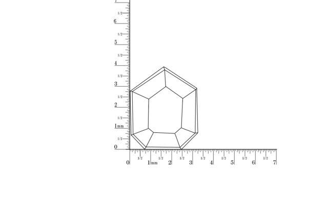 ルビーサイズ表